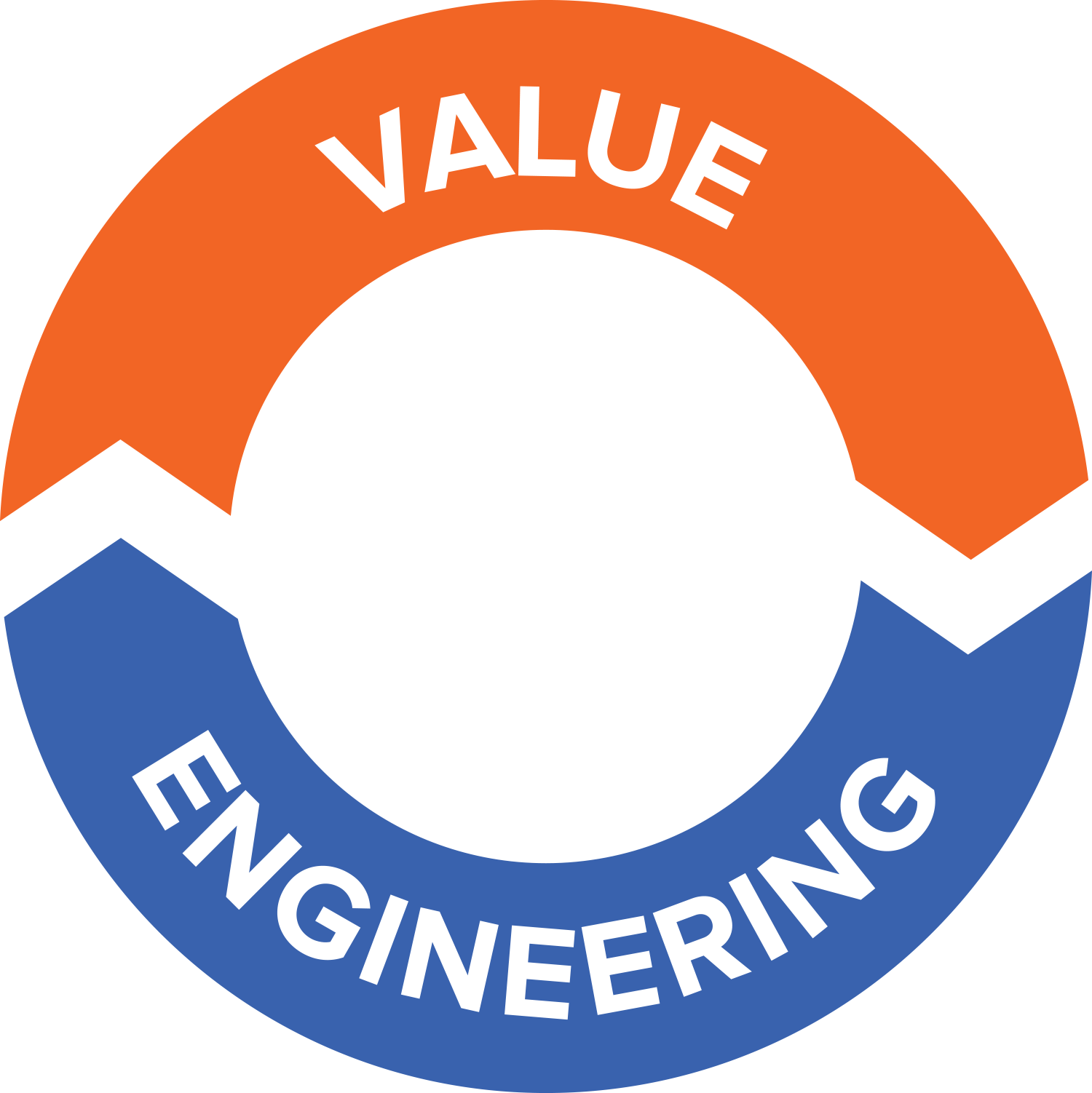 Value engineering s m a r t management center for Value engineered